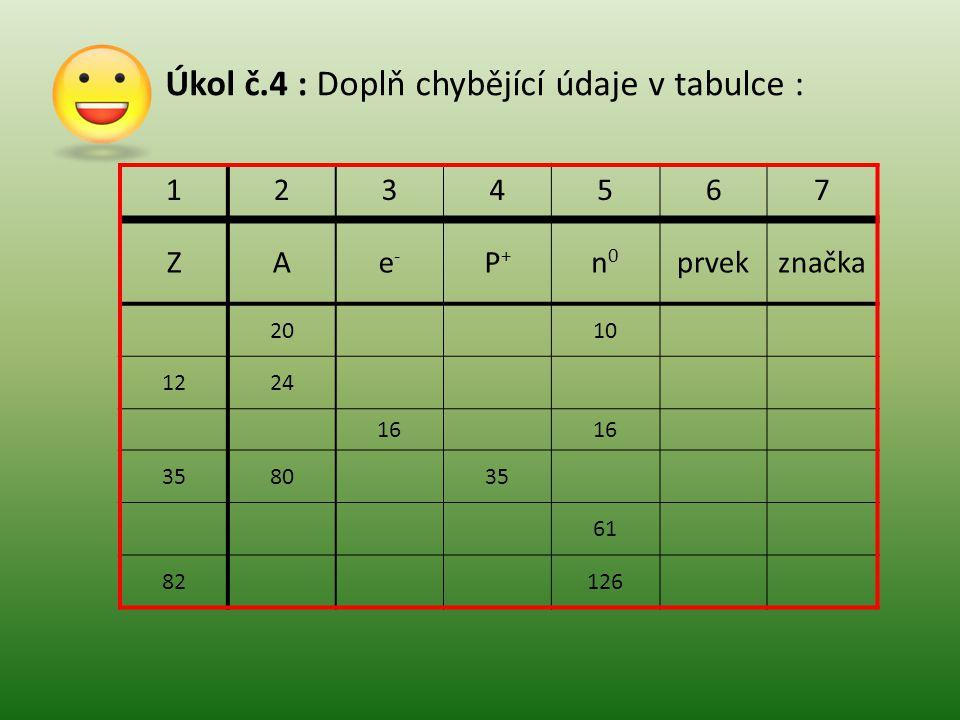 Úkol č.4 : Doplň chybějící údaje v tabulce : 1234567 ZAe-e- P+P+ n0n0 prvekznačka 2010 1224 16 358035 61 82126