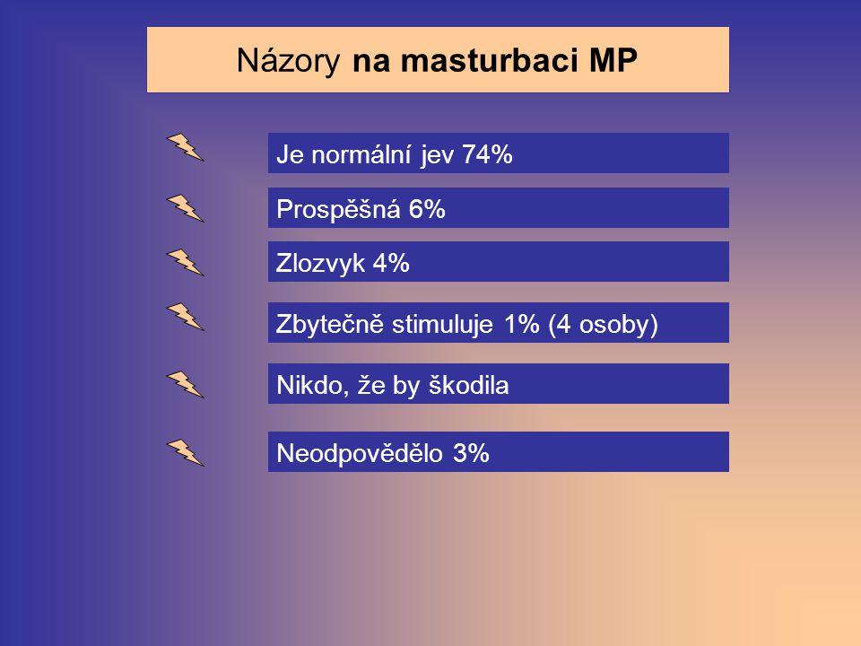Názory na masturbaci MP Je normální jev 74% Prospěšná 6% Zlozvyk 4% Zbytečně stimuluje 1% (4 osoby) Nikdo, že by škodila Neodpovědělo 3%