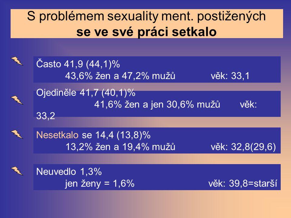 S problémem sexuality ment. postižených se ve své práci setkalo Často 41,9 (44,1)% 43,6% žen a 47,2% mužůvěk: 33,1 Ojediněle 41,7 (40,1)% 41,6% žen a