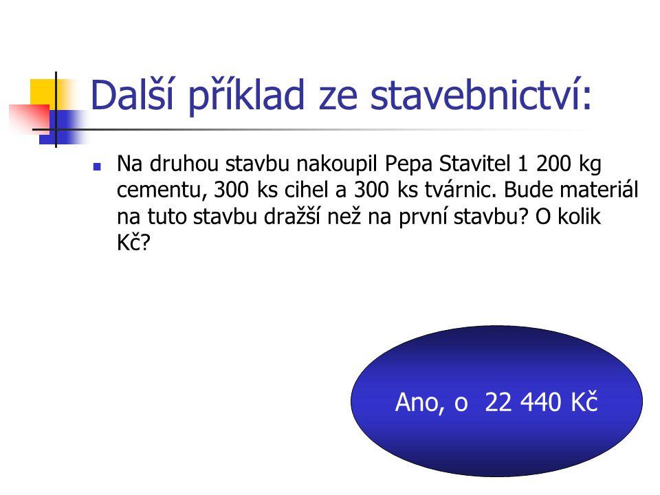 Další příklad ze stavebnictví: Na druhou stavbu nakoupil Pepa Stavitel 1 200 kg cementu, 300 ks cihel a 300 ks tvárnic.