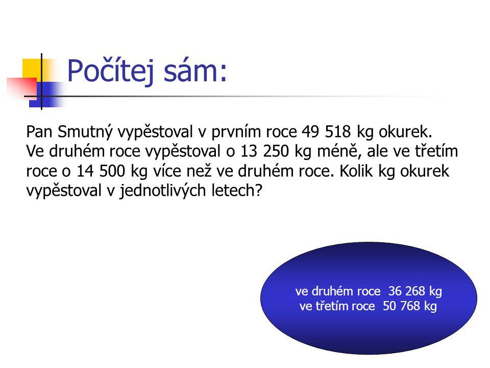 Počítej sám: Pan Smutný vypěstoval v prvním roce 49 518 kg okurek.