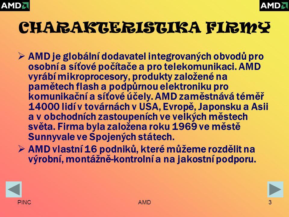 PINCAMD3 CHARAKTERISTIKA FIRMY  AMD je globální dodavatel integrovaných obvodů pro osobní a síťové počítače a pro telekomunikaci.