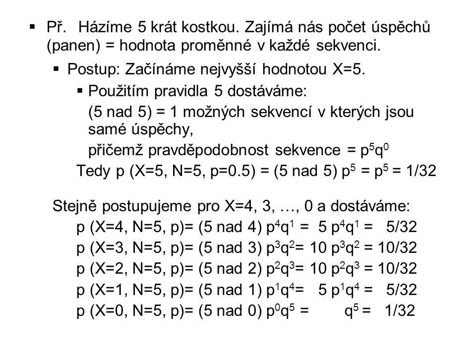  Př. Házíme 5 krát kostkou. Zajímá nás počet úspěchů (panen) = hodnota proměnné v každé sekvenci.