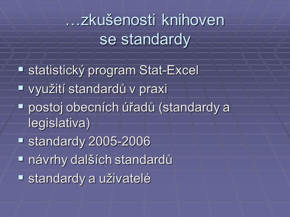 …zkušenosti knihoven se standardy  statistický program Stat-Excel  využití standardů v praxi  postoj obecních úřadů (standardy a legislativa)  standardy 2005-2006  návrhy dalších standardů  standardy a uživatelé
