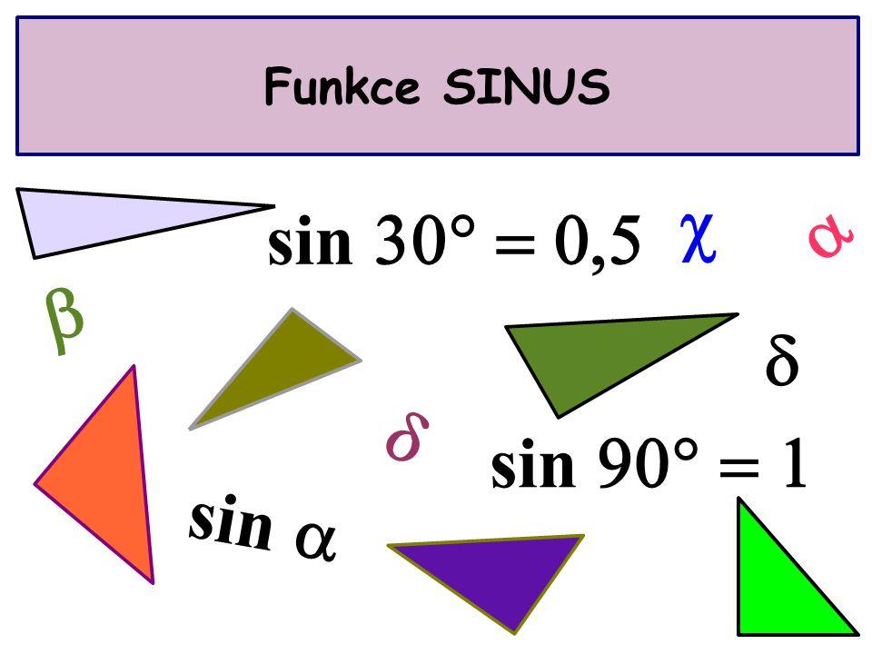 Funkce SINUS sin  sin  sin       