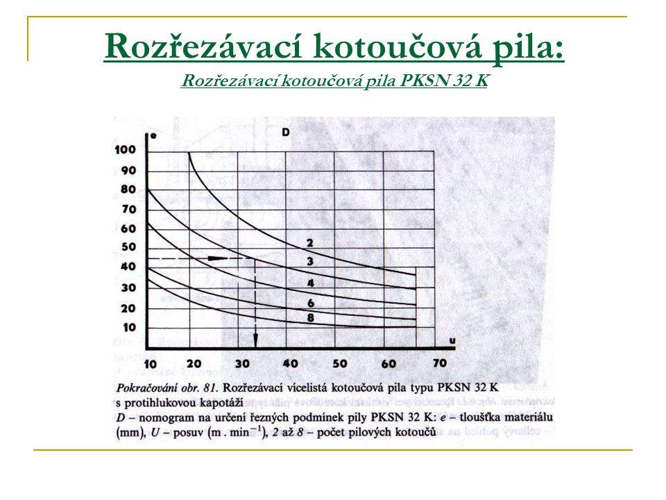 Rozřezávací kotoučová pila: Rozřezávací kotoučová pila PKSN 32 K