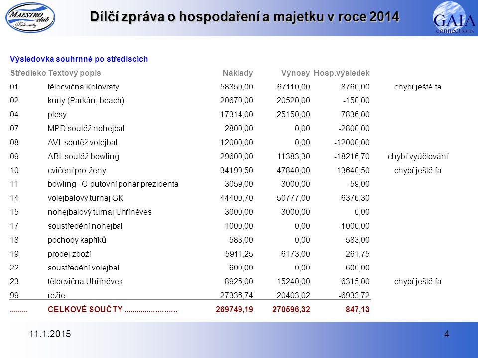11.1.20155 Dílčí zpráva o hospodaření a majetku v roce 2014 Dary a dotace Účet 6811 : dotace V roce 2014 nulové.