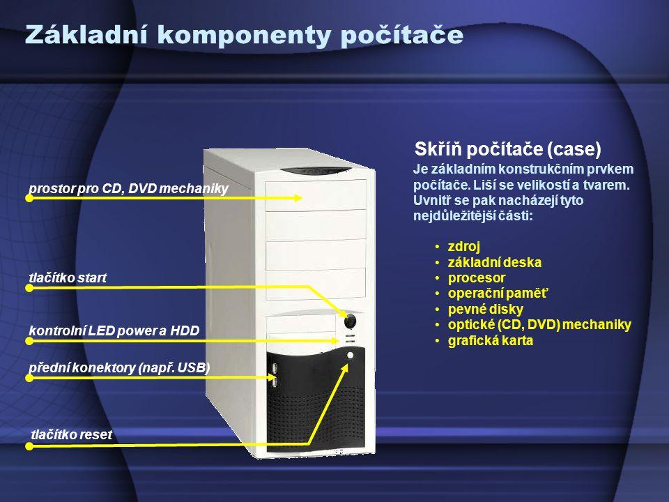 Základní komponenty počítače Skříň počítače (case) Je základním konstrukčním prvkem počítače.