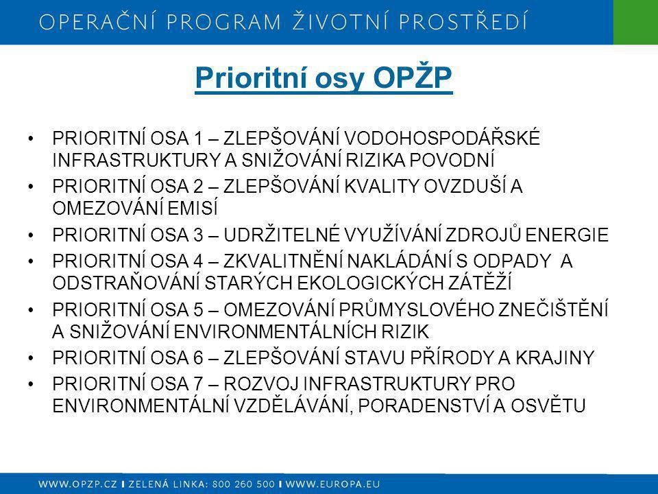 Prioritní osy OPŽP PRIORITNÍ OSA 1 – ZLEPŠOVÁNÍ VODOHOSPODÁŘSKÉ INFRASTRUKTURY A SNIŽOVÁNÍ RIZIKA POVODNÍ PRIORITNÍ OSA 2 – ZLEPŠOVÁNÍ KVALITY OVZDUŠÍ