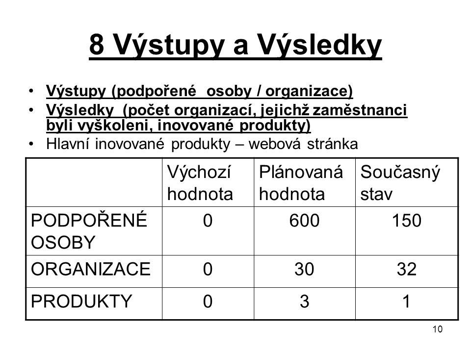 10 8 Výstupy a Výsledky Výstupy (podpořené osoby / organizace) Výsledky (počet organizací, jejichž zaměstnanci byli vyškoleni, inovované produkty) Hla