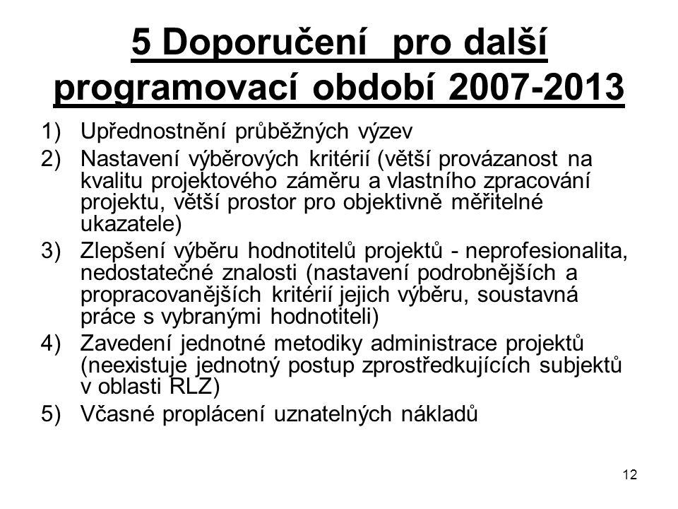 12 5 Doporučení pro další programovací období 2007-2013 1)Upřednostnění průběžných výzev 2)Nastavení výběrových kritérií (větší provázanost na kvalitu