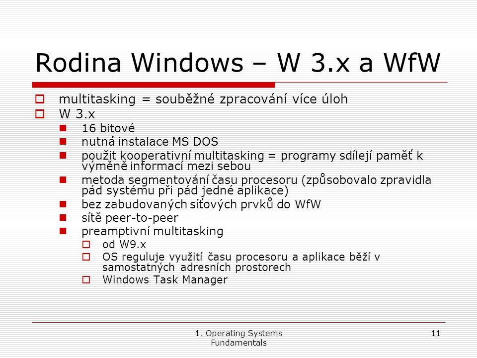 1. Operating Systems Fundamentals 11 Rodina Windows – W 3.x a WfW  multitasking = souběžné zpracování více úloh  W 3.x 16 bitové nutná instalace MS