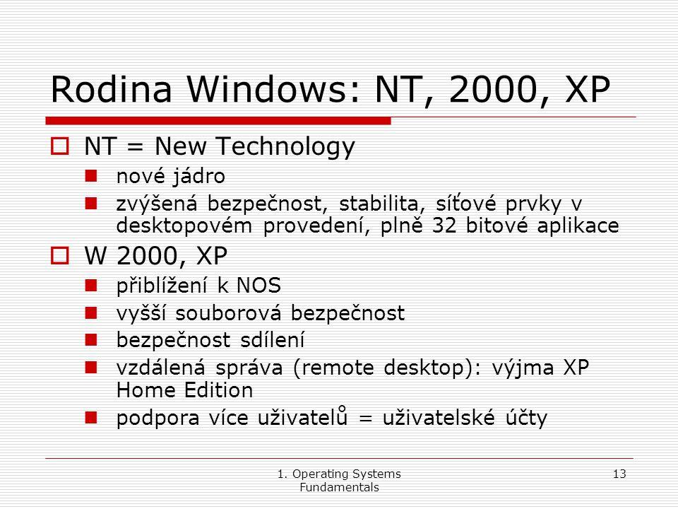 1. Operating Systems Fundamentals 13 Rodina Windows: NT, 2000, XP  NT = New Technology nové jádro zvýšená bezpečnost, stabilita, síťové prvky v deskt
