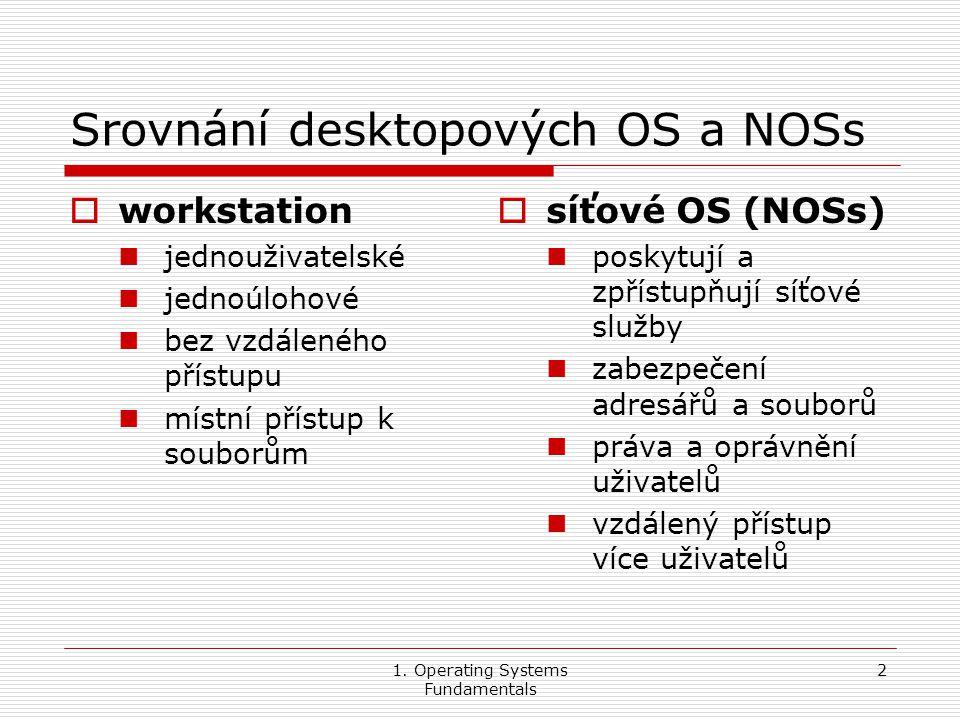 1. Operating Systems Fundamentals 2 Srovnání desktopových OS a NOSs  workstation jednouživatelské jednoúlohové bez vzdáleného přístupu místní přístup