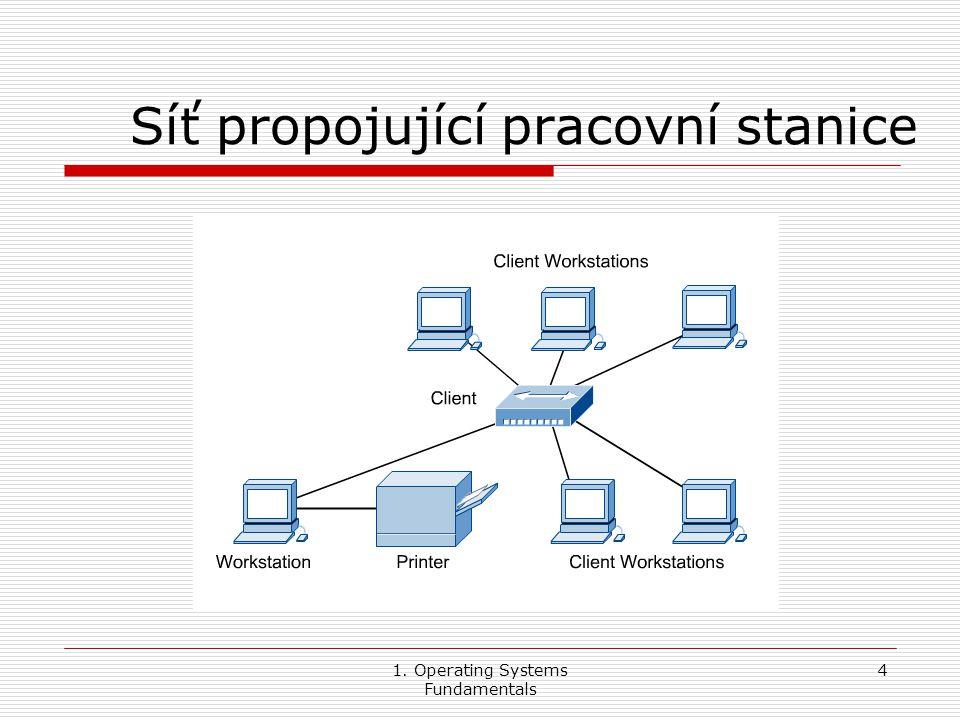 1. Operating Systems Fundamentals 4 Síť propojující pracovní stanice