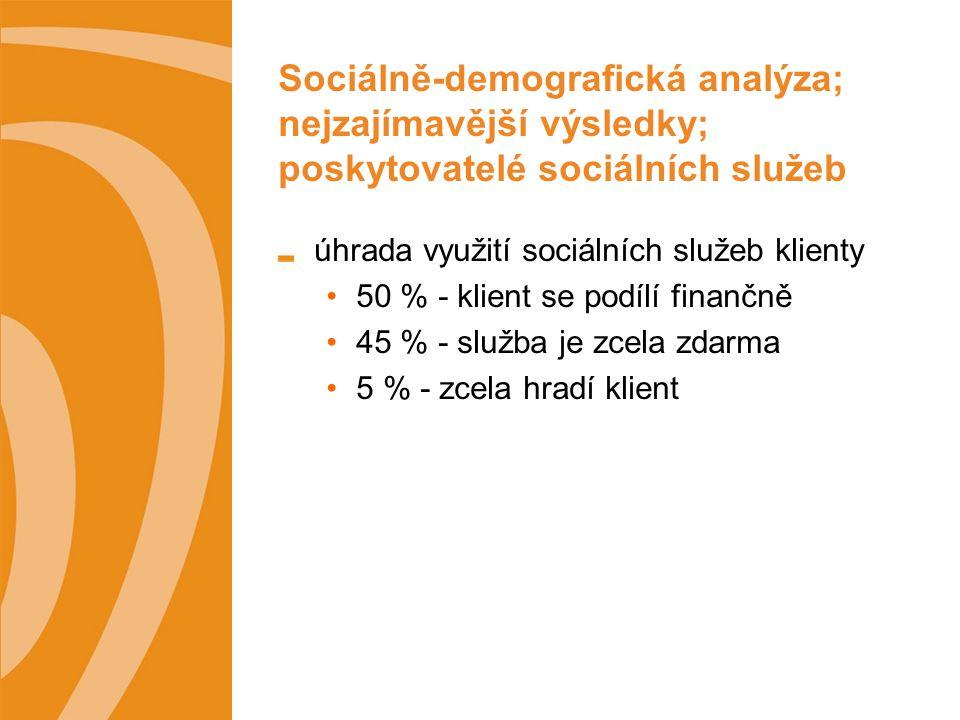 Sociálně-demografická analýza; nejzajímavější výsledky; poskytovatelé sociálních služeb úhrada využití sociálních služeb klienty 50 % - klient se podílí finančně 45 % - služba je zcela zdarma 5 % - zcela hradí klient