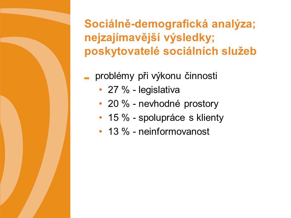 Sociálně-demografická analýza; nejzajímavější výsledky; poskytovatelé sociálních služeb problémy při výkonu činnosti 27 % - legislativa 20 % - nevhodné prostory 15 % - spolupráce s klienty 13 % - neinformovanost