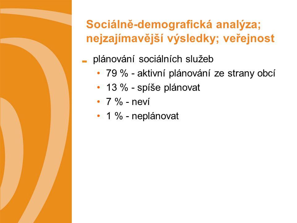 Sociálně-demografická analýza; nejzajímavější výsledky; veřejnost plánování sociálních služeb 79 % - aktivní plánování ze strany obcí 13 % - spíše plánovat 7 % - neví 1 % - neplánovat