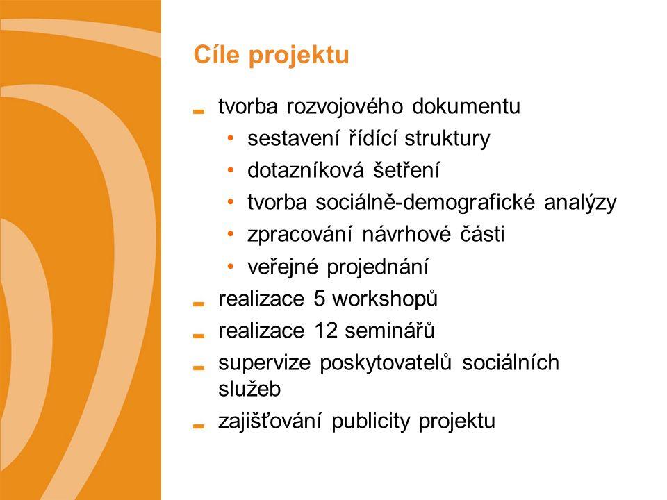 Cíle projektu tvorba rozvojového dokumentu sestavení řídící struktury dotazníková šetření tvorba sociálně-demografické analýzy zpracování návrhové části veřejné projednání realizace 5 workshopů realizace 12 seminářů supervize poskytovatelů sociálních služeb zajišťování publicity projektu