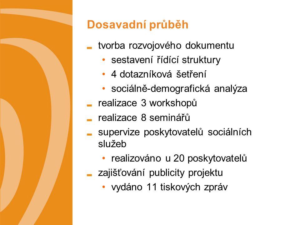Dosavadní průběh tvorba rozvojového dokumentu sestavení řídící struktury 4 dotazníková šetření sociálně-demografická analýza realizace 3 workshopů realizace 8 seminářů supervize poskytovatelů sociálních služeb realizováno u 20 poskytovatelů zajišťování publicity projektu vydáno 11 tiskových zpráv
