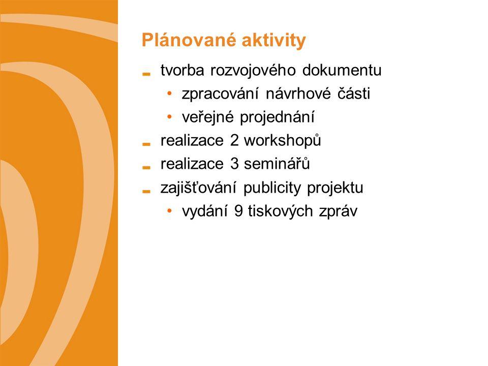 Plánované aktivity tvorba rozvojového dokumentu zpracování návrhové části veřejné projednání realizace 2 workshopů realizace 3 seminářů zajišťování publicity projektu vydání 9 tiskových zpráv