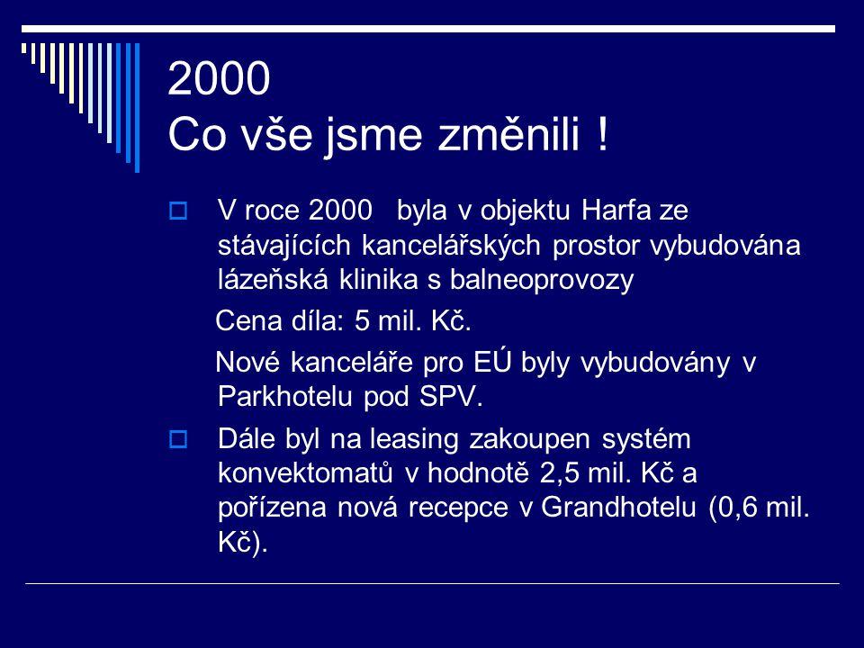 1999 Co vše jsme změnili !  V roce 1999 bylo dokončeno slavnostní osvětlení hotelu.  Celkové výdaje s pořízením investic činily cca 9 mil. Kč – za č