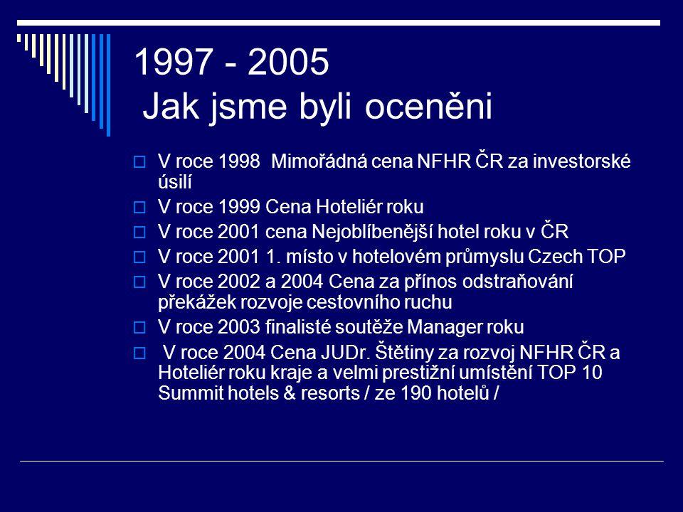 2006 Co změníme !  V roce 2006 proběhne obnova posledních 32 pokojů ubytovací části Parkhotelu Pupp včetně evakuačního výtahu Cena díla: téměř 32 mil