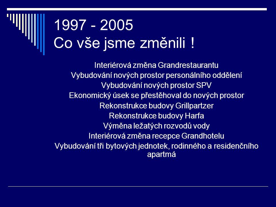 1997 - 2005 Co vše jsme změnili ! Nový interiér haly Grandhotelu Interiérová změna haly Parkhotelu Vybudování kadeřnického studia Přeměna kancelářskýc