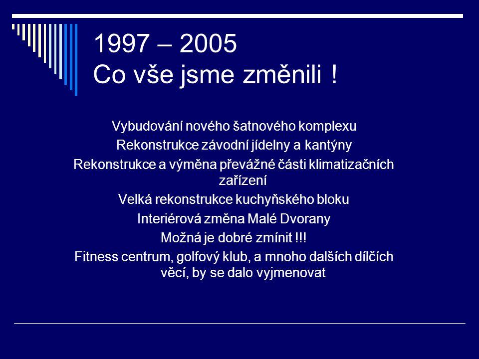1997 - 2005 Co vše jsme změnili ! Interiérová změna Grandrestaurantu Vybudování nových prostor personálního oddělení Vybudování nových prostor SPV Eko