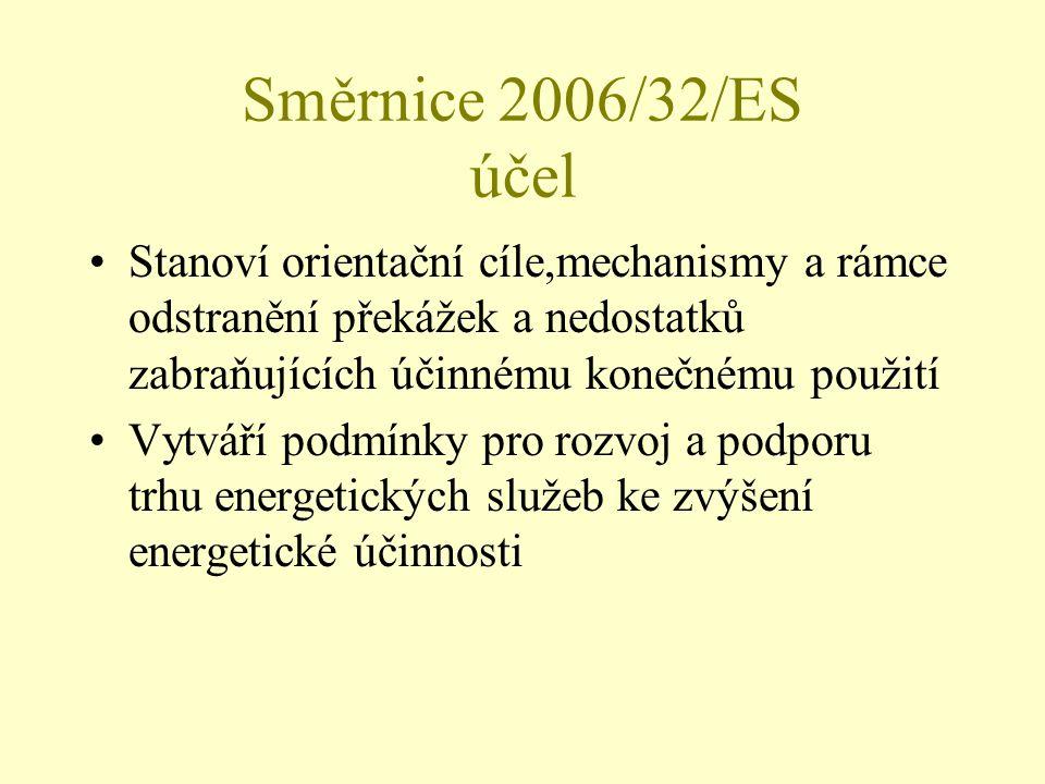 Směrnice 2006/32/ES účel Stanoví orientační cíle,mechanismy a rámce odstranění překážek a nedostatků zabraňujících účinnému konečnému použití Vytváří podmínky pro rozvoj a podporu trhu energetických služeb ke zvýšení energetické účinnosti