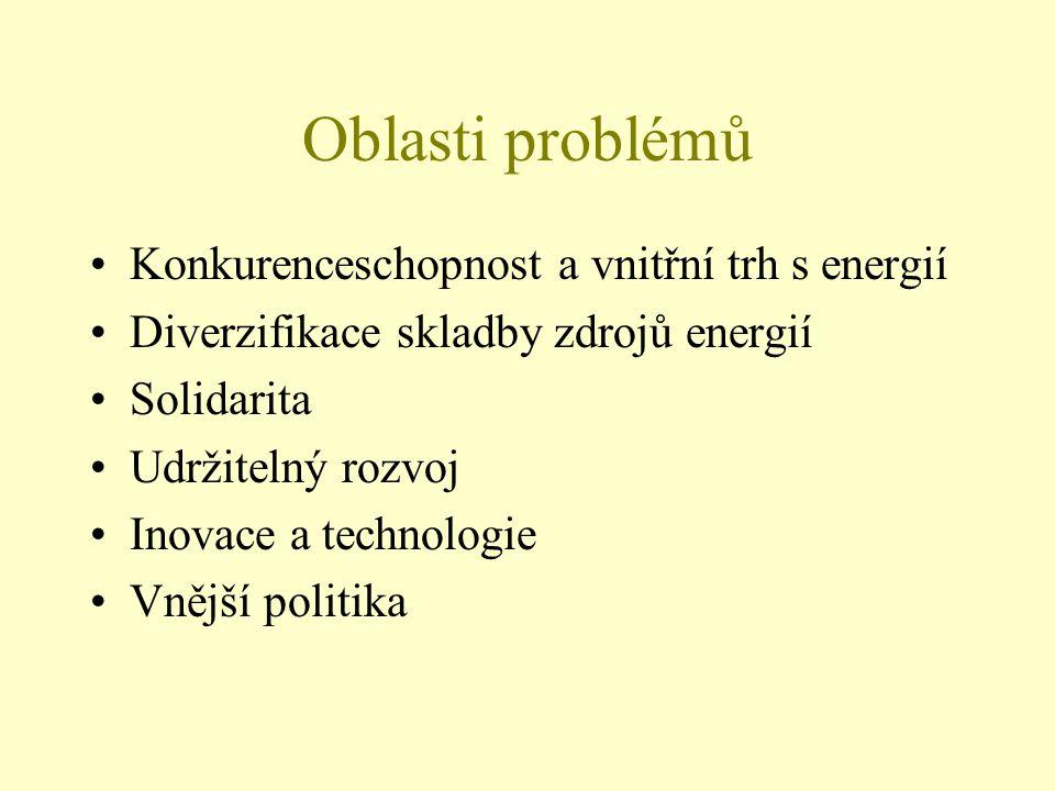 Oblasti problémů Konkurenceschopnost a vnitřní trh s energií Diverzifikace skladby zdrojů energií Solidarita Udržitelný rozvoj Inovace a technologie Vnější politika