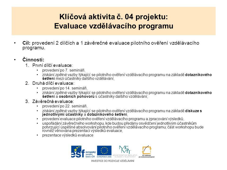 Klíčová aktivita č. 04 projektu: Evaluace vzdělávacího programu Cíl: provedení 2 dílčích a 1 závěrečné evaluace pilotního ověření vzdělávacího program