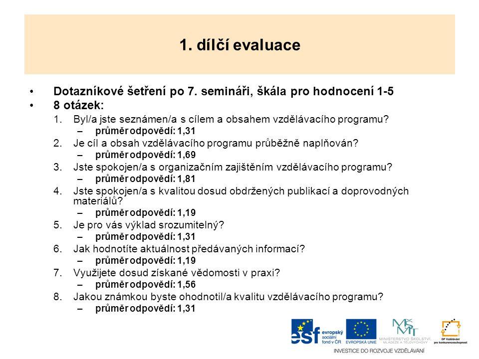 1. dílčí evaluace Dotazníkové šetření po 7. semináři, škála pro hodnocení 1-5 8 otázek: 1.Byl/a jste seznámen/a s cílem a obsahem vzdělávacího program