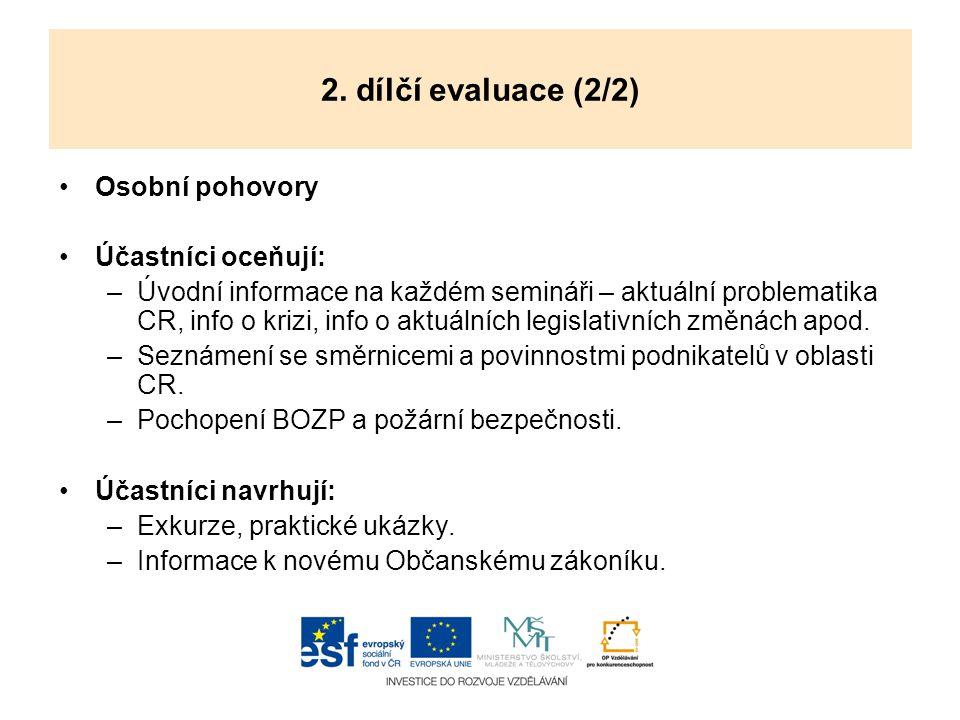 2. dílčí evaluace (2/2) Osobní pohovory Účastníci oceňují: –Úvodní informace na každém semináři – aktuální problematika CR, info o krizi, info o aktuá