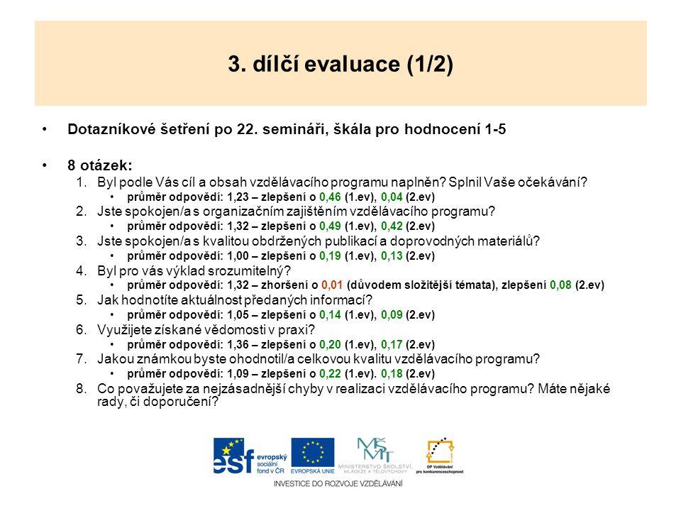 3. dílčí evaluace (1/2) Dotazníkové šetření po 22. semináři, škála pro hodnocení 1-5 8 otázek: 1.Byl podle Vás cíl a obsah vzdělávacího programu napln