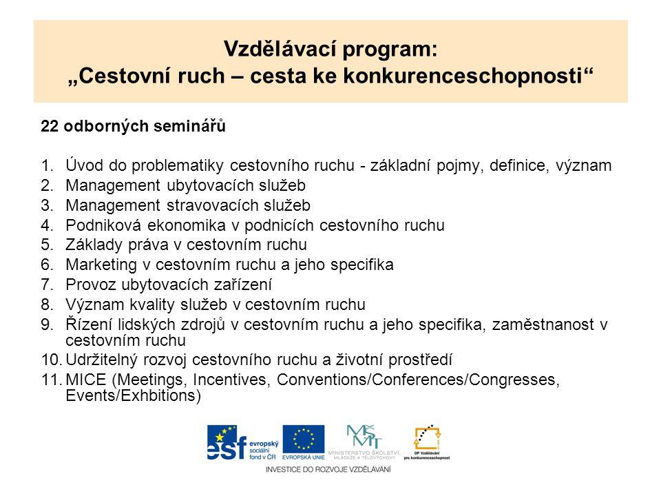 Evaluace - závěry Počet seminářů: z 22 seminářů realizováno 22, na základě zájmu CS realizován nad rámec praktický výjezdní seminář s exkurzí v Lázních Libverda.