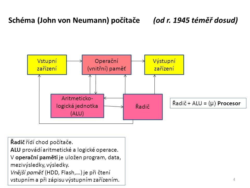 Schéma (John von Neumann) počítače (od r. 1945 téměř dosud) Vstupní zařízení Operační (vnitřní) paměť Výstupní zařízení Aritmeticko- logická jednotka