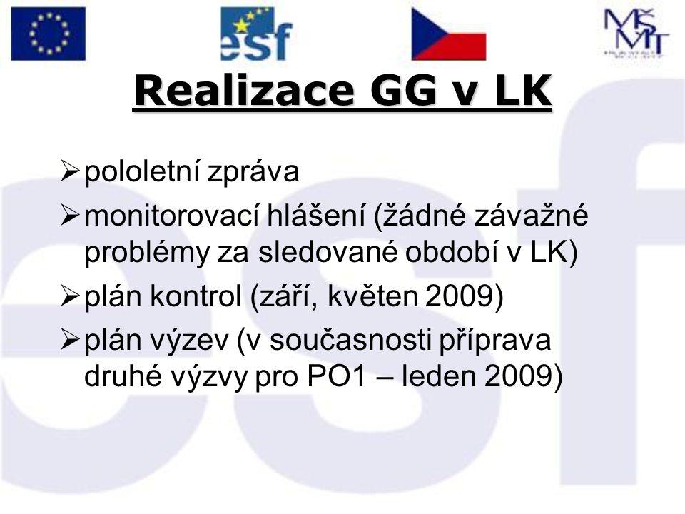 Realizace GG v LK  pololetní zpráva  monitorovací hlášení (žádné závažné problémy za sledované období v LK)  plán kontrol (září, květen 2009)  plán výzev (v současnosti příprava druhé výzvy pro PO1 – leden 2009)