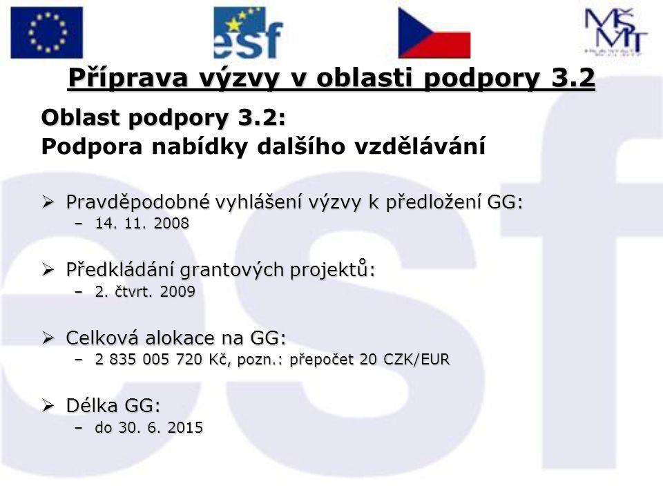 Příprava výzvy v oblasti podpory 3.2 Oblast podpory 3.2: Podpora nabídky dalšího vzdělávání  Pravděpodobné vyhlášení výzvy k předložení GG: –14.