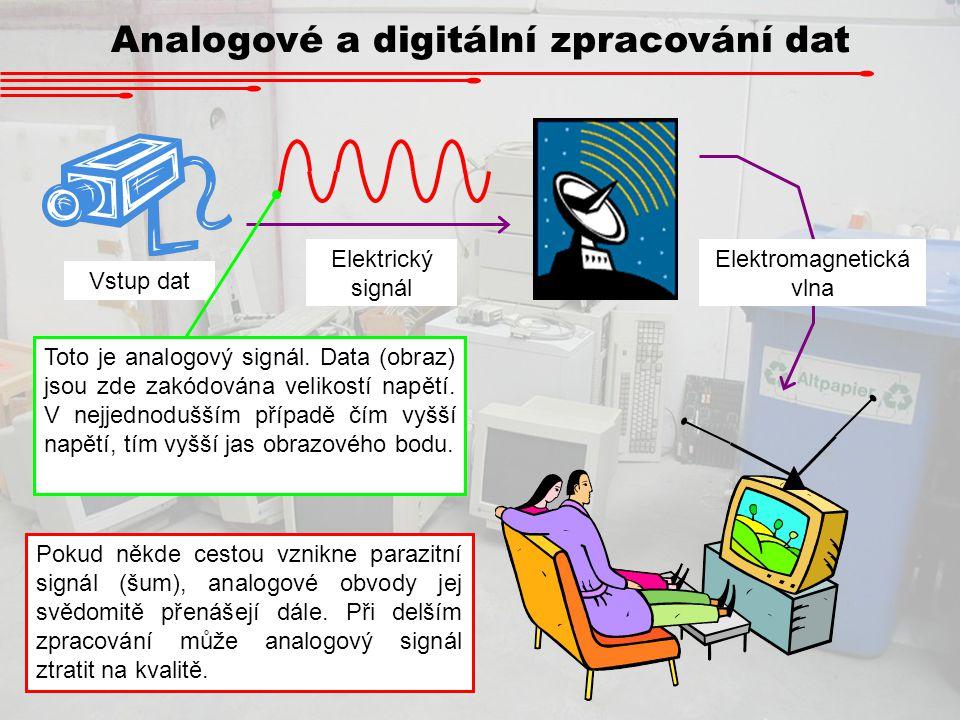 Analogové a digitální zpracování dat Vstup dat Elektrický signál Toto je analogový signál. Data (obraz) jsou zde zakódována velikostí napětí. V nejjed