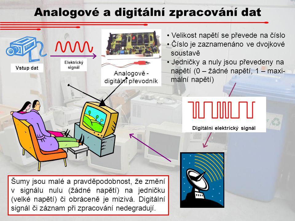 Analogové a digitální zpracování dat Vstup dat Elektrický signál Analogově - digitální převodník Velikost napětí se převede na číslo Číslo je zaznamen