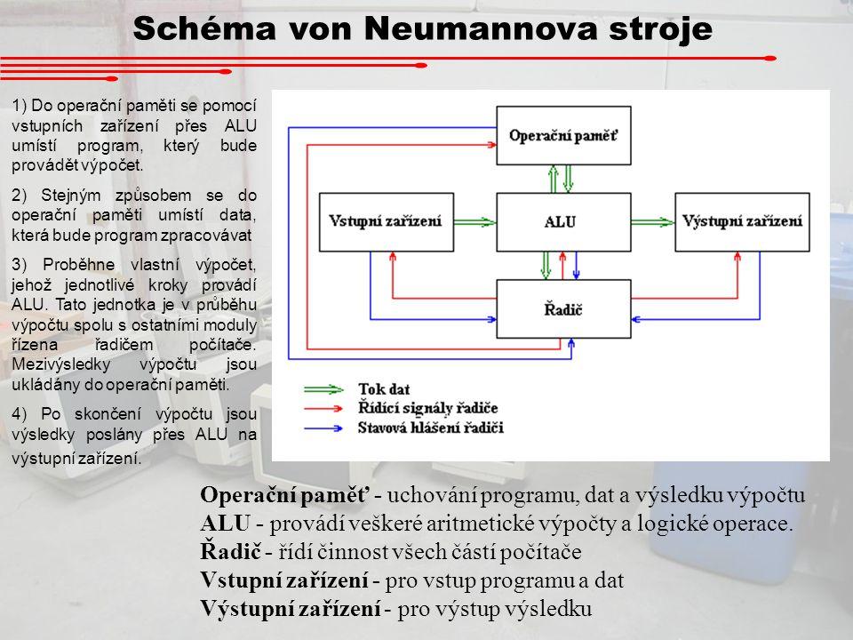Operační paměť - uchování programu, dat a výsledku výpočtu ALU - provádí veškeré aritmetické výpočty a logické operace. Řadič - řídí činnost všech čás