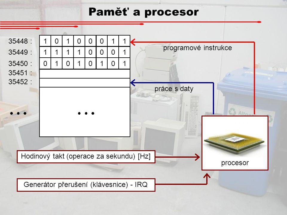 Paměť a procesor 10100011 11110001 01010101 35448 : 35449 : 35450 : 35451 : 35452 : procesor programové instrukce práce s daty Hodinový takt (operace