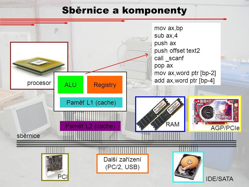 Sběrnice a komponenty procesor ALURegistry Paměť L1 (cache) Paměť L2 (cache) RAM AGP/PCIe IDE/SATA PCI Další zařízení (PC/2, USB) sběrnice mov ax,bp s