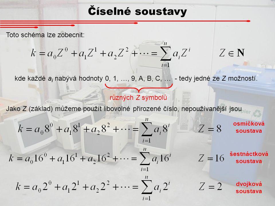 Číselné soustavy Toto schéma lze zobecnit: kde každé a i nabývá hodnoty 0, 1, …, 9, A, B, C, … - tedy jedné ze Z možností. různých Z symbolů Jako Z (z