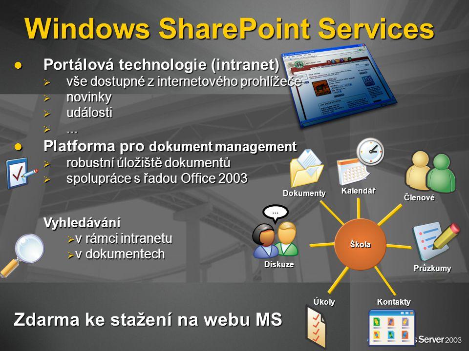Windows SharePoint Services Portálová technologie (intranet) Portálová technologie (intranet)  vše dostupné z internetového prohlížeče  novinky  ud
