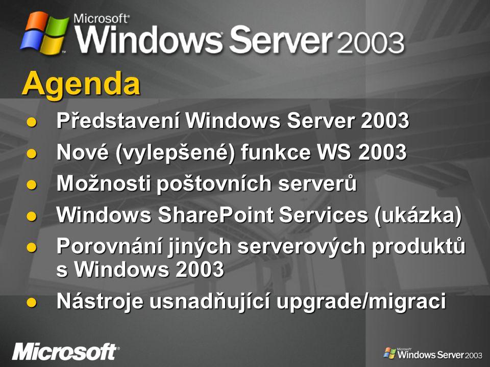 Agenda Představení Windows Server 2003 Představení Windows Server 2003 Nové (vylepšené) funkce WS 2003 Nové (vylepšené) funkce WS 2003 Možnosti poštovních serverů Možnosti poštovních serverů Windows SharePoint Services (ukázka) Windows SharePoint Services (ukázka) Porovnání jiných serverových produktů s Windows 2003 Porovnání jiných serverových produktů s Windows 2003 Nástroje usnadňující upgrade/migraci Nástroje usnadňující upgrade/migraci