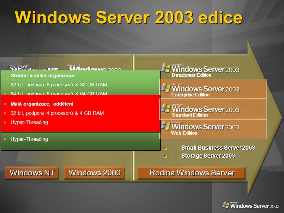 Windows Server 2003 edice Rodina Windows Server Windows 2000 Windows NT Add foil of.NET alignment with Intel roadmap Web servery, hosting 32-bit, podpora 2 procesorů & 2 GB RAM Hyper-Threading Web servery, hosting 32-bit, podpora 2 procesorů & 2 GB RAM Hyper-Threading Střední a velká organizace 32-bit, podpora 8 procesorů & 32 GB RAM 64-bit, podpora 8 procesorů & 64 GB RAM 8-node cluster, Hyper-Threading, NUMA, Windows System Resource Manager Střední a velká organizace 32-bit, podpora 8 procesorů & 32 GB RAM 64-bit, podpora 8 procesorů & 64 GB RAM 8-node cluster, Hyper-Threading, NUMA, Windows System Resource Manager Malá organizace, oddělení 32 bit, podpora 4 procesorů & 4 GB RAM Hyper-Threading Malá organizace, oddělení 32 bit, podpora 4 procesorů & 4 GB RAM Hyper-Threading Datacenter Edition Enterprise Edition Web Edition Standard Edition  Small Business Server 2003  Storage Server 2003