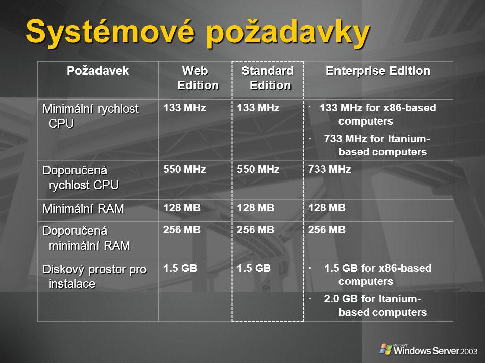 Systémové požadavky Požadavek Web Edition Standard Edition Enterprise Edition Minimální rychlost CPU 133 MHz · 133 MHz for x86-based computers · 733 M