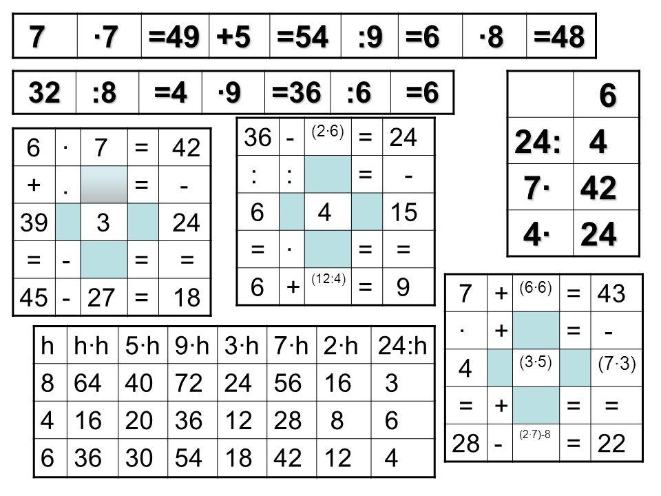 6 24: 4 7· 7· 7· 7·42 4· 4· 4· 4·24 32 32 :8 :8 :8 :8 =4 =4 =4 =4 ·9 ·9 ·9 ·9 =36 :6 :6 :6 :6 =6 =6 =6 =6 7 ·7 ·7 ·7 ·7 =49 +5+5+5+5 =54 :9 :9 :9 :9 =6=6=6=6 ·8 ·8 ·8 ·8 =48 hh·hh·h5·h5·h9·h9·h3·h3·h7·h7·h2·h2·h24:h 8644072245616 3 4 20361228 8 6 6363054184212 4 6· 7= 42 +.= - 39 3 24 =-= = 45-27= 18 36- (2·6) =24 ::=- 6 415 =·= = 6+ (12:4) = 9 7+ (6·6) =43 ·+= - 4 (3·5) (7·3) =+= = 28- (2·7)-8 =22